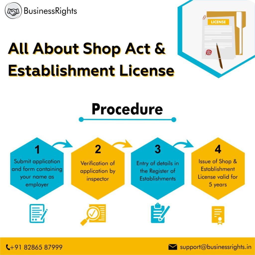 Shop Establishment License Registration
