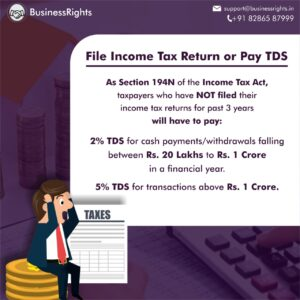 Section 194N: TDS on cash withdrawals